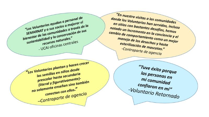Testimoniales Socios PCM 2020