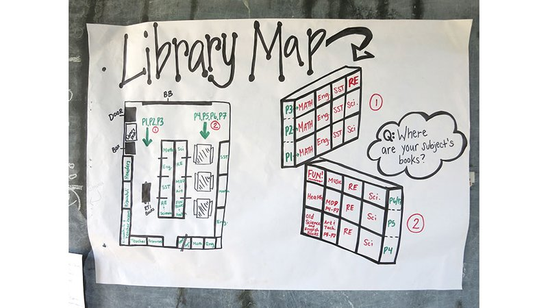 A map of the library being renovated.