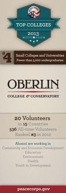 Oberlin